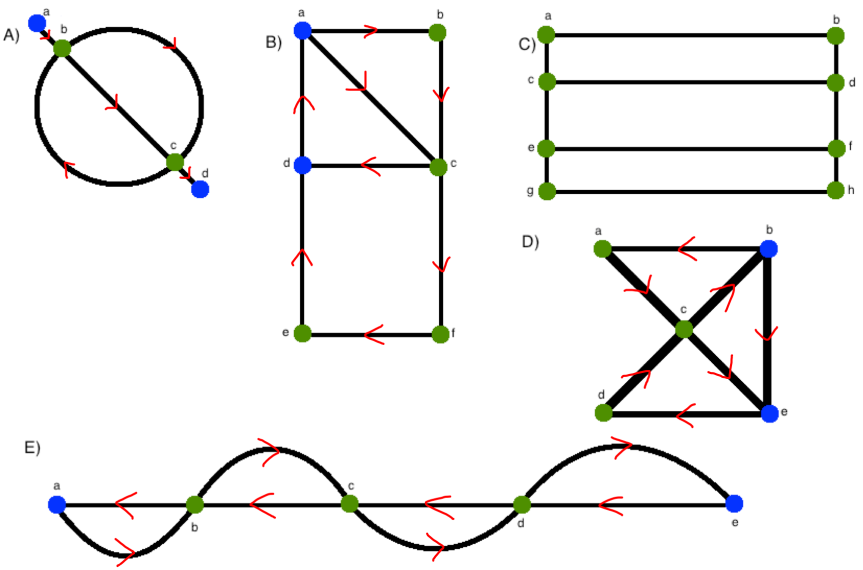 02_pencilliftprobs_vertices_paths_png